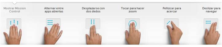 Gestos Multi-Touch