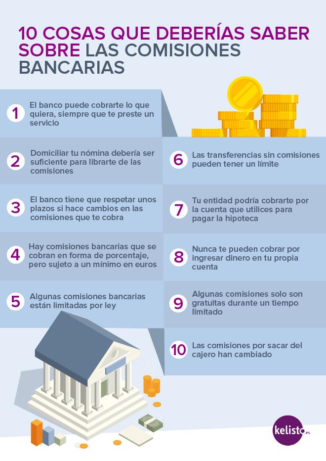 Infografía sobre las comisiones de los bancos